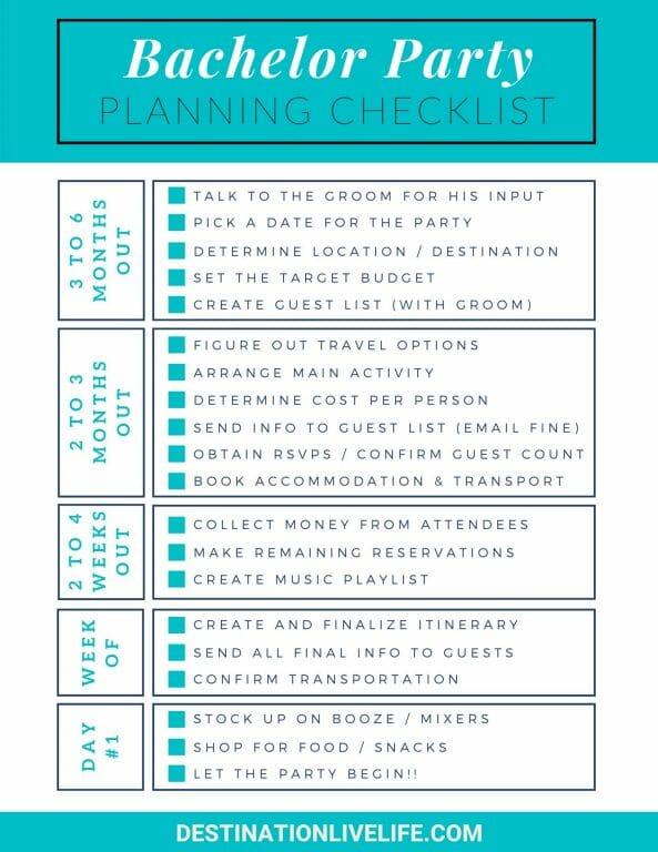 an image of a bachelor party planning checklist for a bachelor party in denver